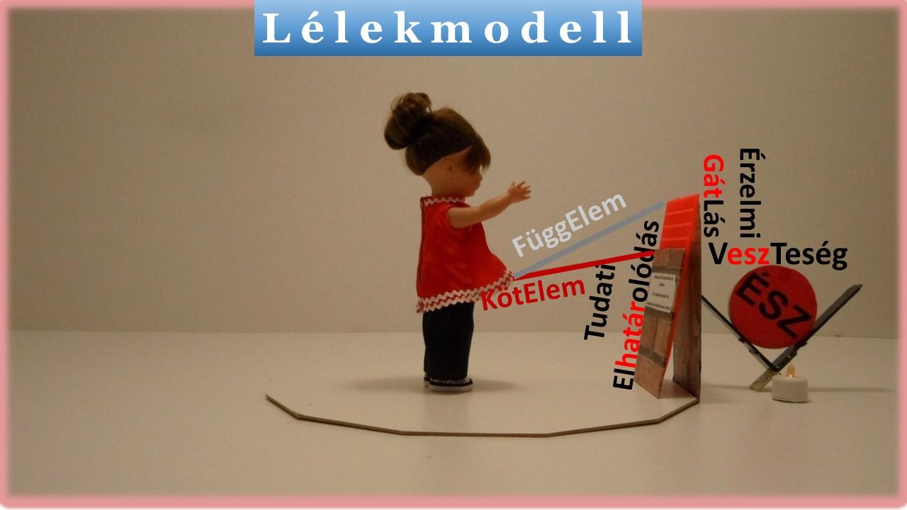 Modell Kötelmek és Függelmek 1